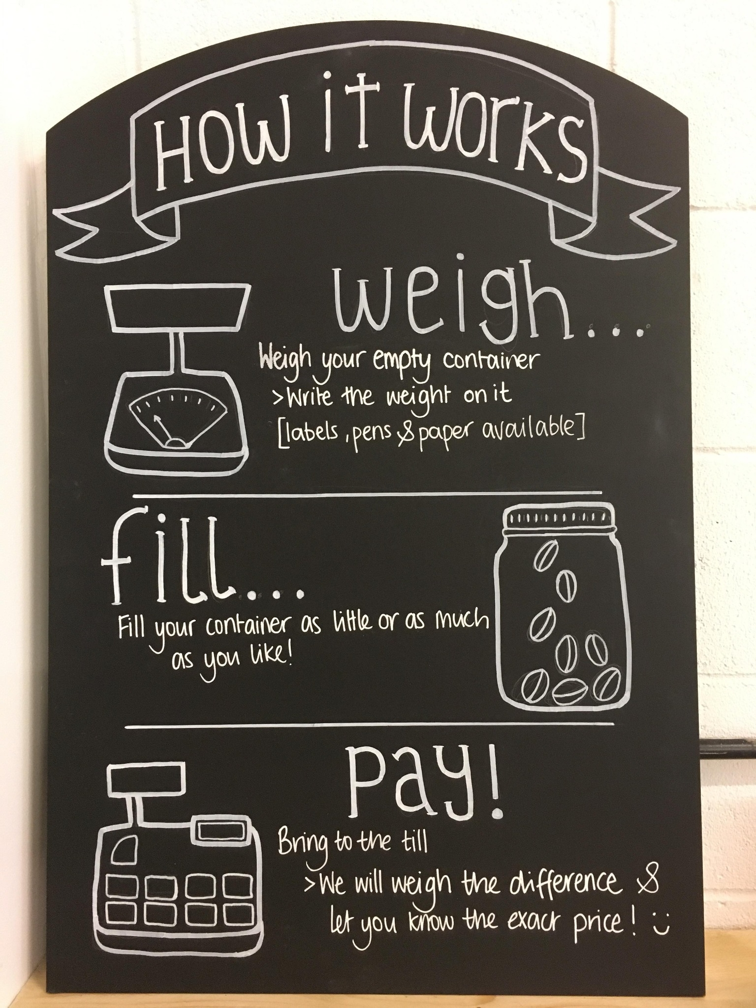 We like to keep it simple: Weigh, Fill & Pay