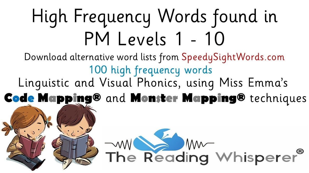 Monster Mapped PM Level 1 - 10 Reader High Frequency Words