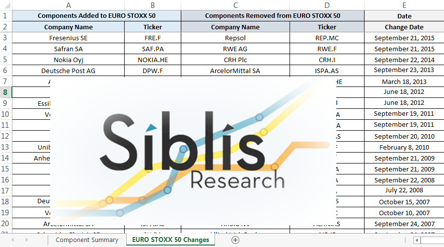 EURO STOXX 50 Component Changes 1997 - 2020 (Annual Subscription)